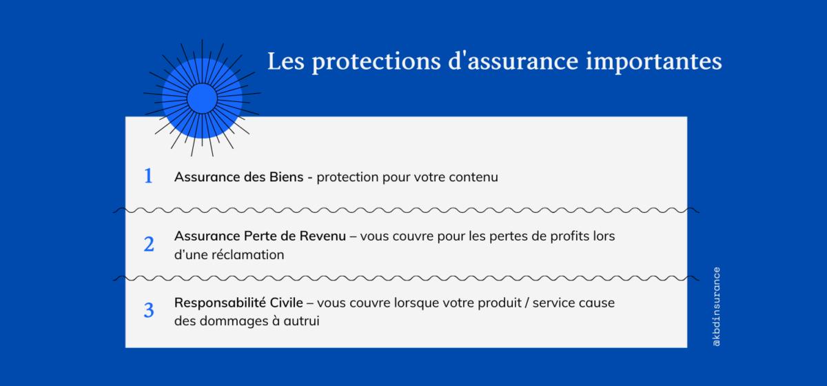 Protections d'assurance pour entreprise