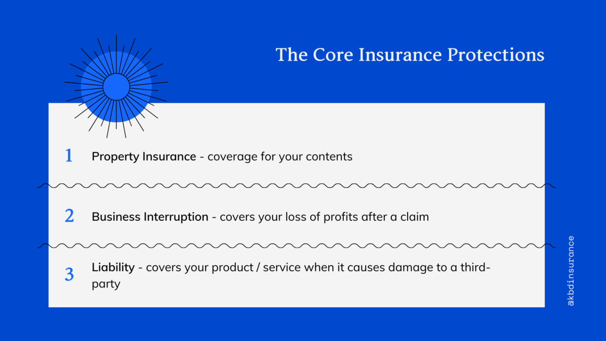 infographic core business insurance protections