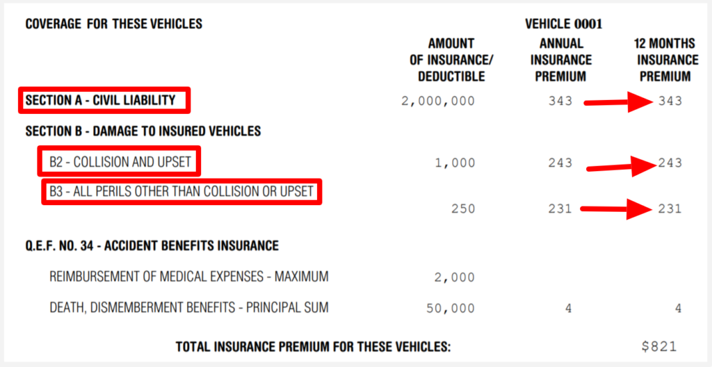 two way car insurance Quebec